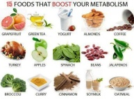 Metabolism Boosters